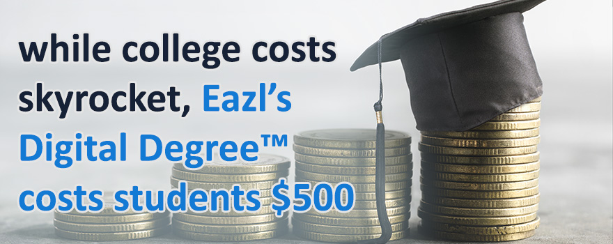 The Cost of College is Skyrocketing